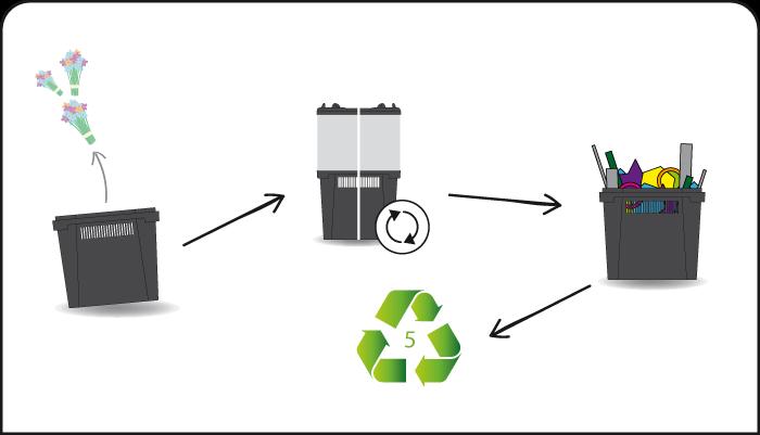 4. Nachhaltigkeit
